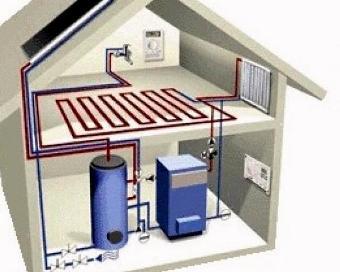 Газовое отопление выгодно