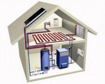 Проектирование отопления недорого