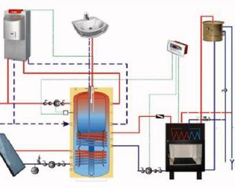 Водяное отопление система